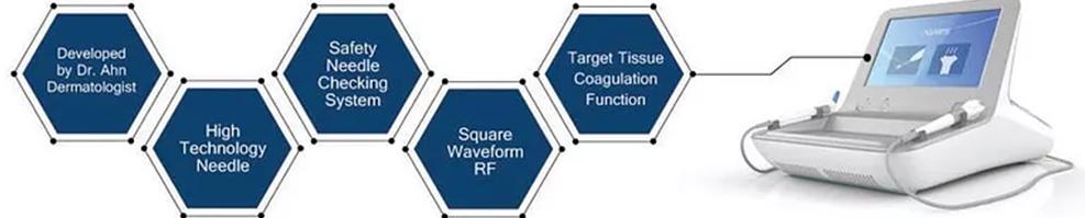 AGNES RF process